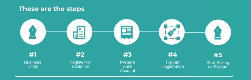 flipkart-seller-account