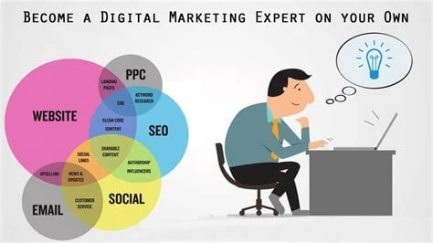 tips-to-become-digital-marketer
