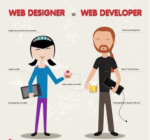 UI-skills-require-for-developer