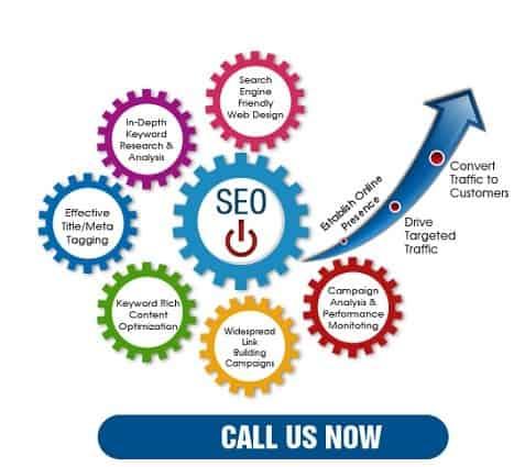 seo-service-provider-Durgapur