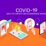 Covid-19 Bounds Retailers to Switch Business in Online